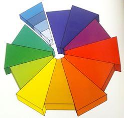 چگونگی به کار بردن رنگ در طراحی فضا